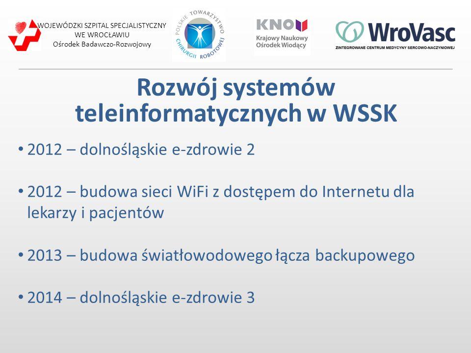 Rozwój systemów teleinformatycznych w WSSK