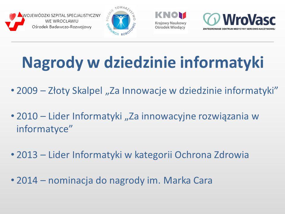 Nagrody w dziedzinie informatyki
