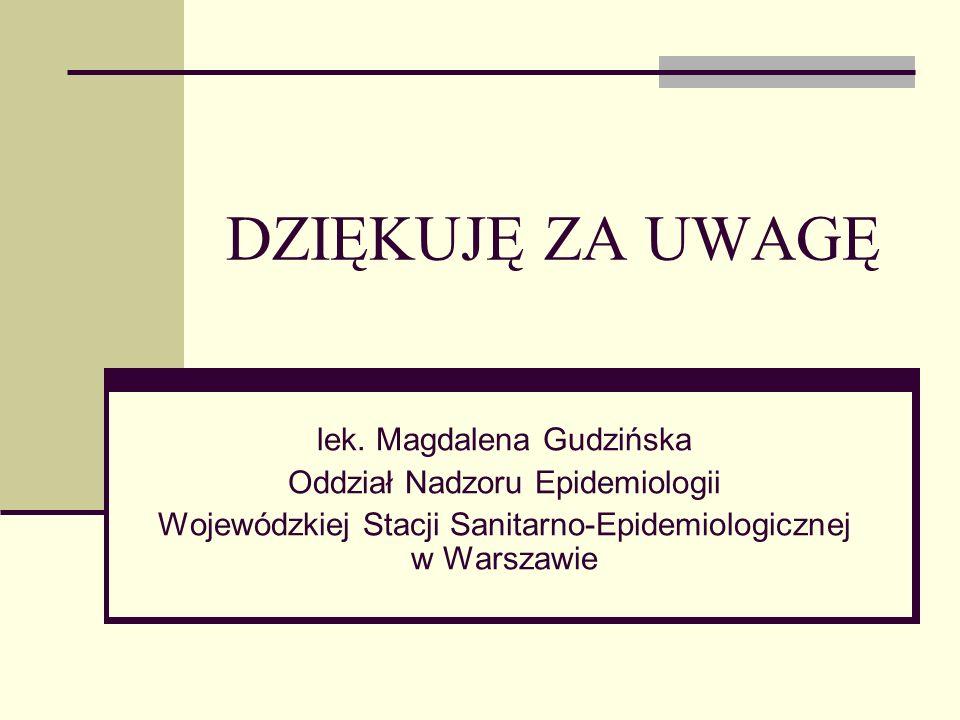 DZIĘKUJĘ ZA UWAGĘ lek. Magdalena Gudzińska
