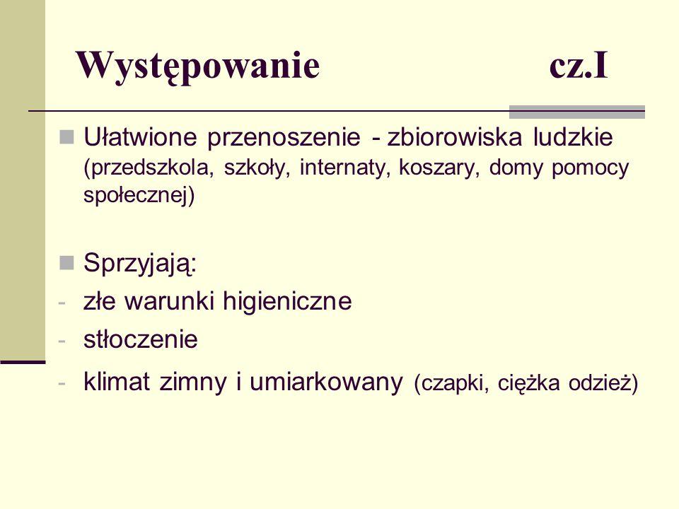 Występowanie cz.I