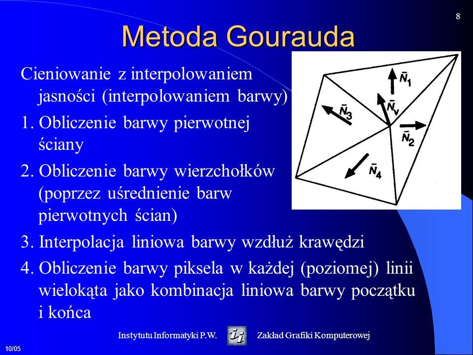 Metoda GouraudaCieniowanie z interpolowaniem jasności (interpolowaniem barwy) 1. Obliczenie barwy pierwotnej ściany.