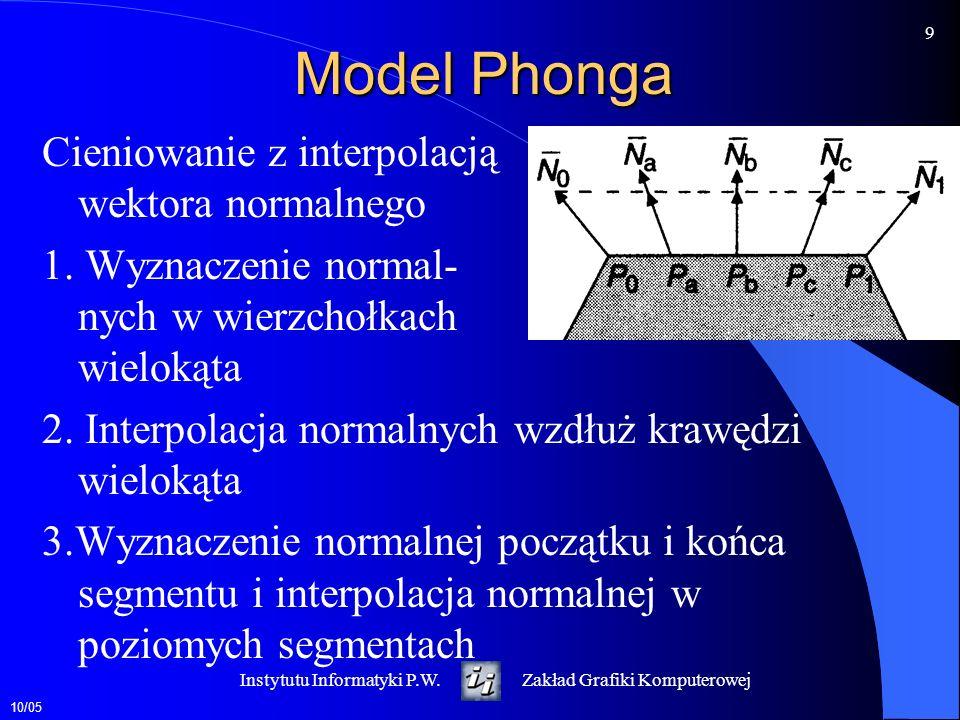 Model Phonga Cieniowanie z interpolacją wektora normalnego