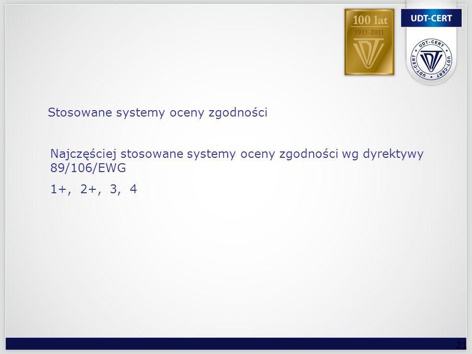 Stosowane systemy oceny zgodności