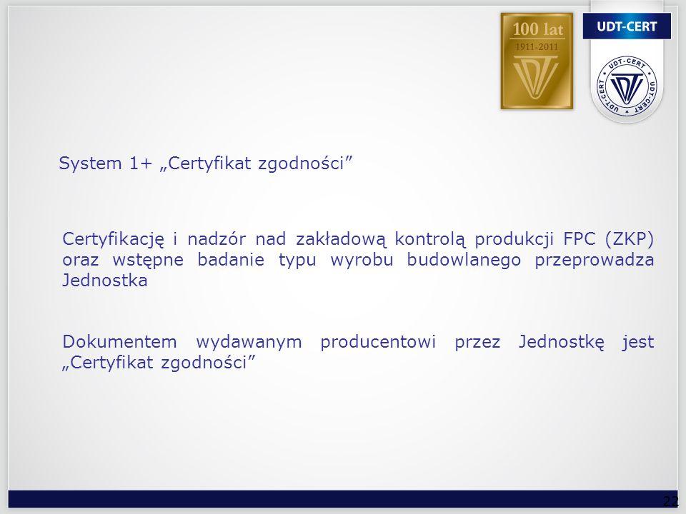 """System 1+ """"Certyfikat zgodności"""