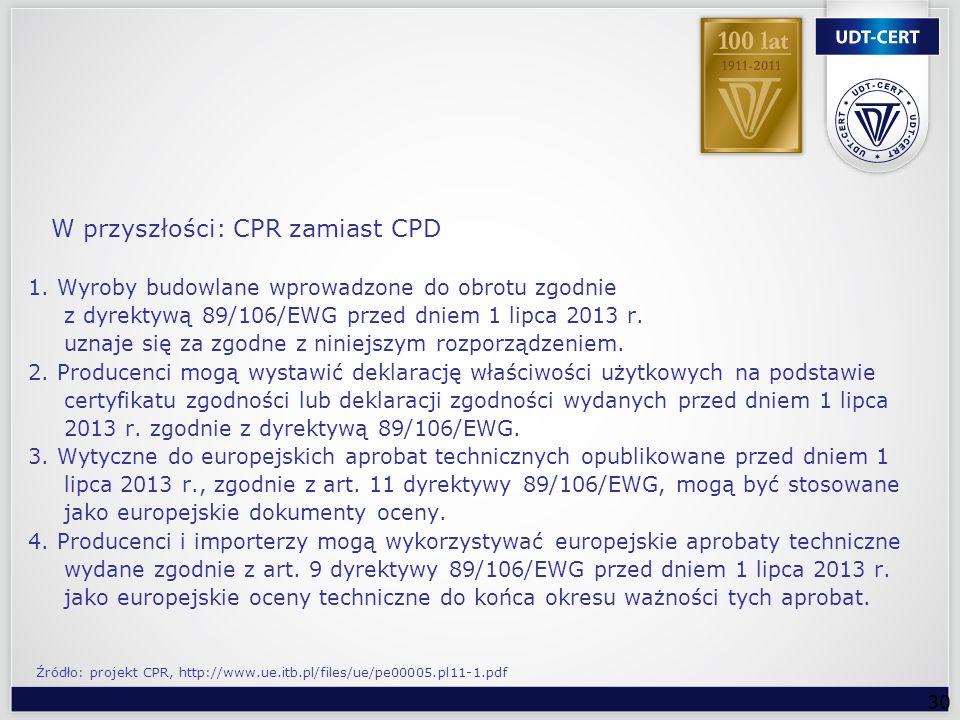 W przyszłości: CPR zamiast CPD