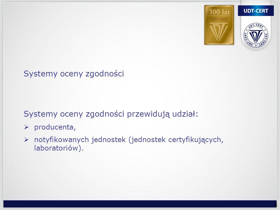 Systemy oceny zgodności