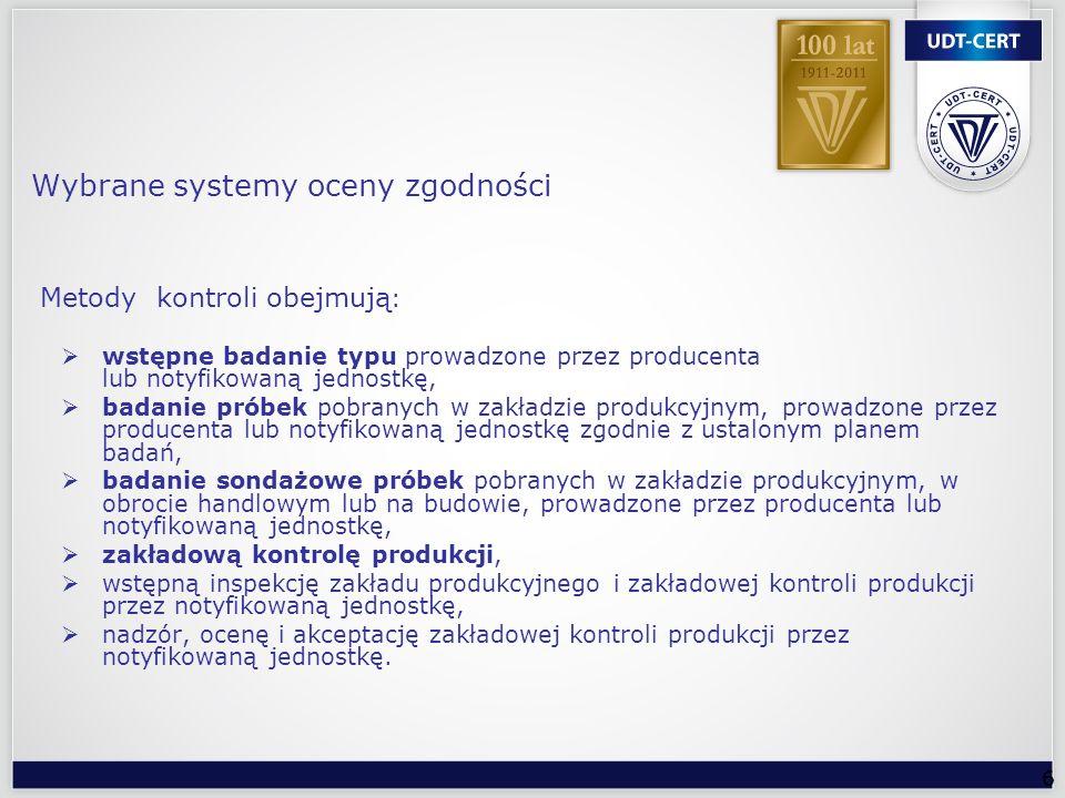 Wybrane systemy oceny zgodności