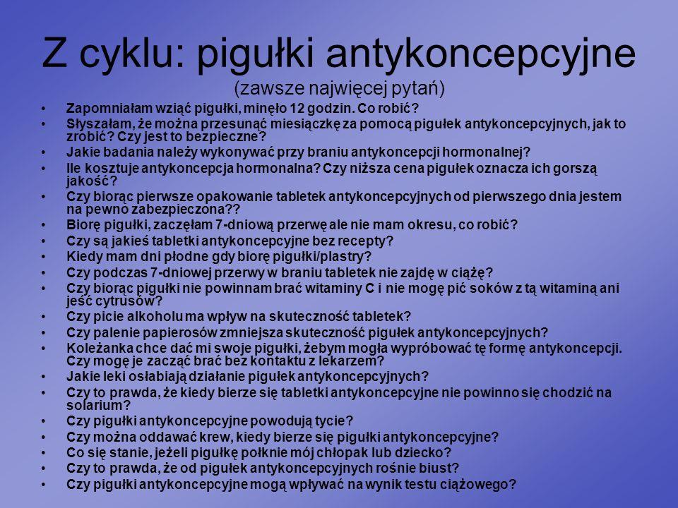 Z cyklu: pigułki antykoncepcyjne (zawsze najwięcej pytań)