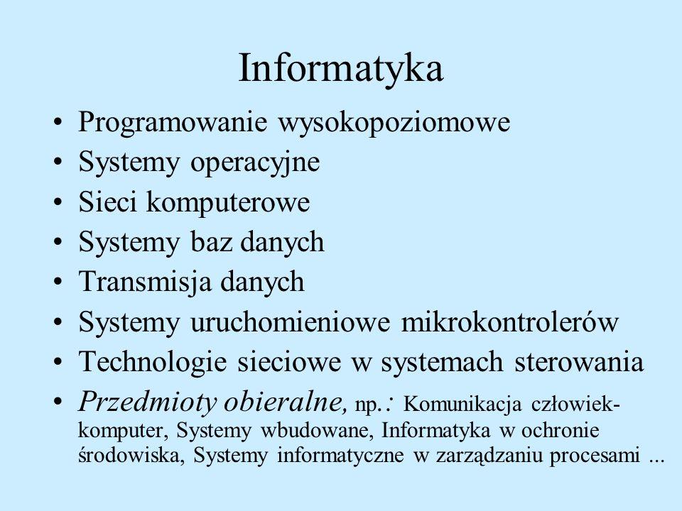 Informatyka Programowanie wysokopoziomowe Systemy operacyjne