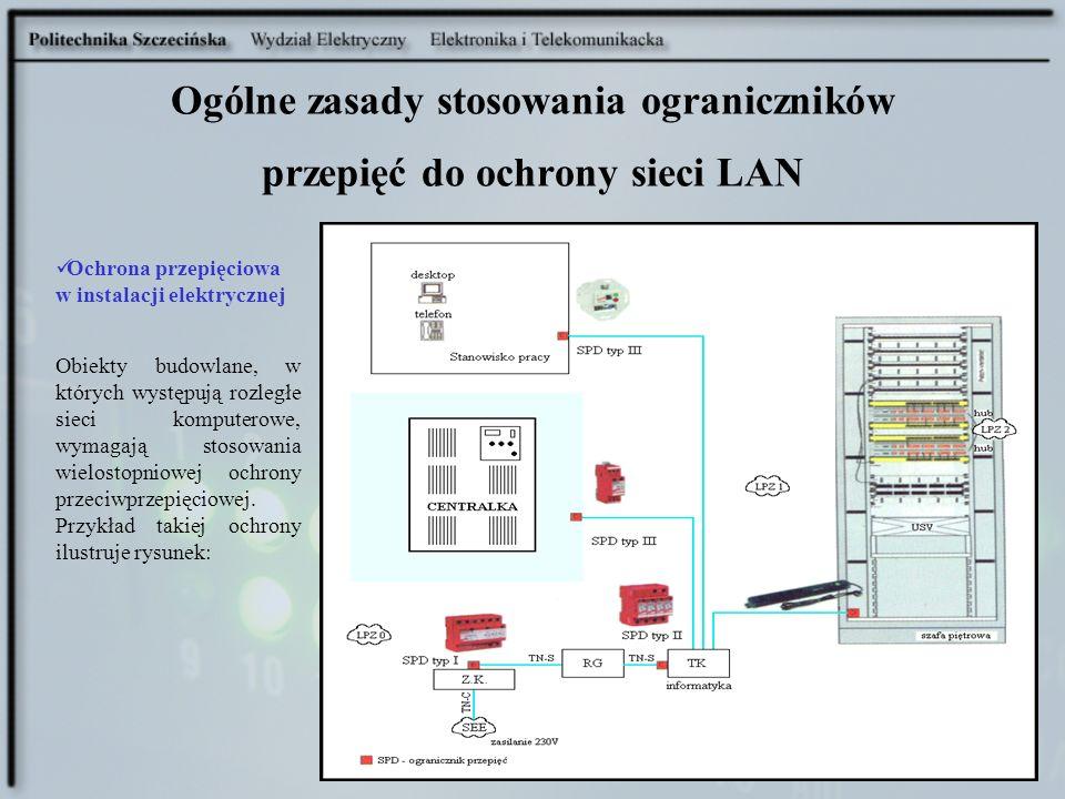Ogólne zasady stosowania ograniczników przepięć do ochrony sieci LAN
