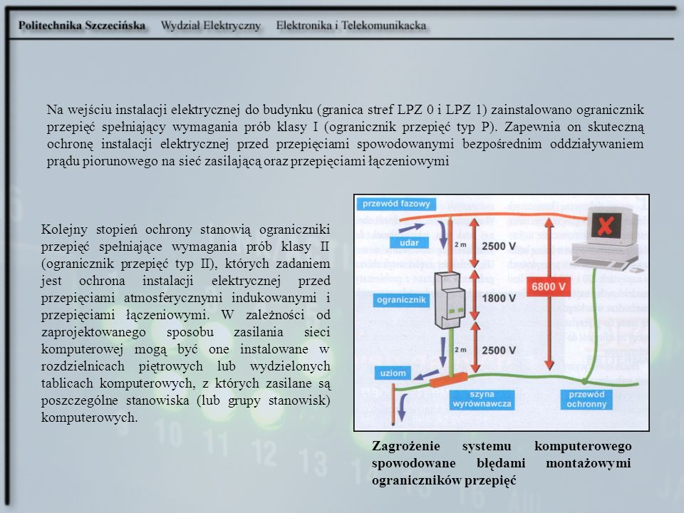 Na wejściu instalacji elektrycznej do budynku (granica stref LPZ 0 i LPZ 1) zainstalowano ogranicznik przepięć spełniający wymagania prób klasy I (ogranicznik przepięć typ P). Zapewnia on skuteczną ochronę instalacji elektrycznej przed przepięciami spowodowanymi bezpośrednim oddziaływaniem prądu piorunowego na sieć zasilającą oraz przepięciami łączeniowymi