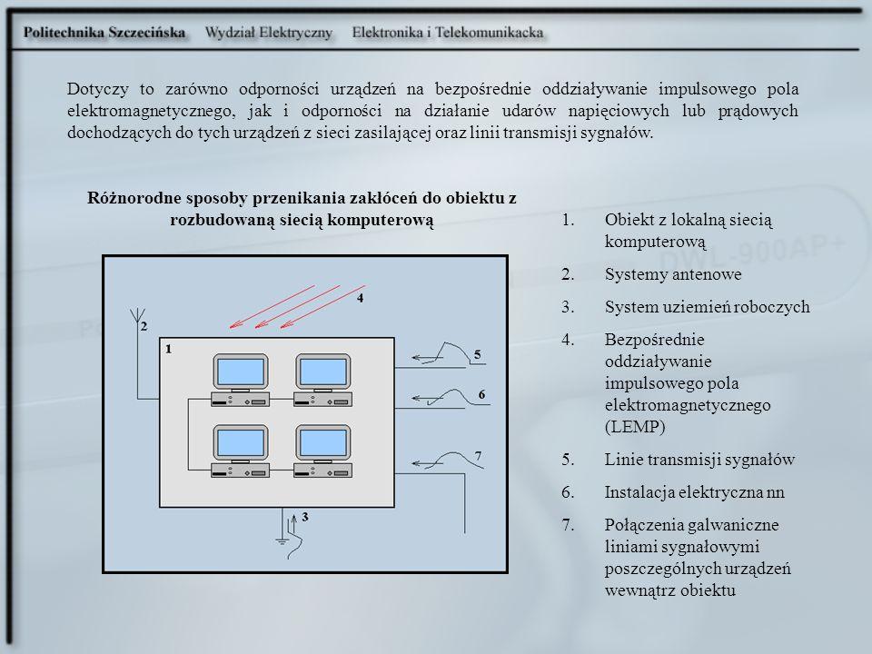 Dotyczy to zarówno odporności urządzeń na bezpośrednie oddziaływanie impulsowego pola elektromagnetycznego, jak i odporności na działanie udarów napięciowych lub prądowych dochodzących do tych urządzeń z sieci zasilającej oraz linii transmisji sygnałów.