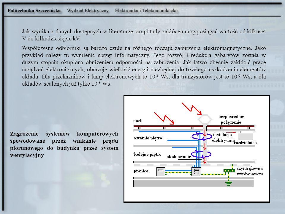 Jak wynika z danych dostępnych w literaturze, amplitudy zakłóceń mogą osiągać wartość od kilkuset V do kilkudziesięciu kV.