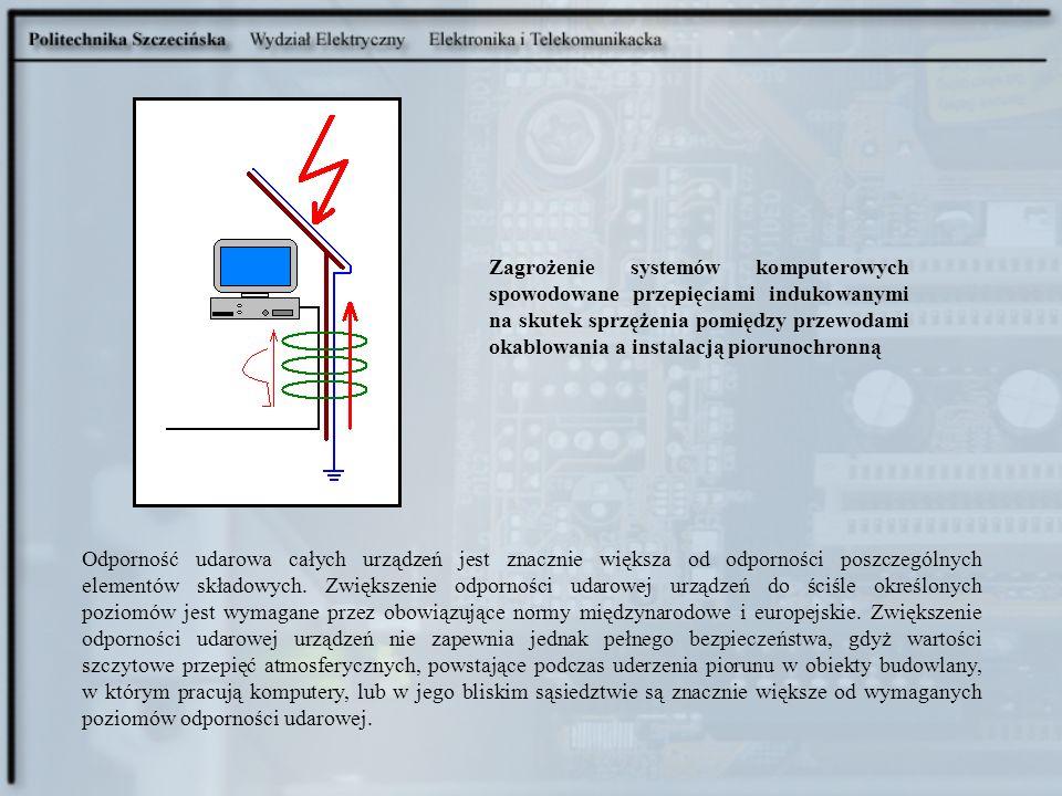 Zagrożenie systemów komputerowych spowodowane przepięciami indukowanymi na skutek sprzężenia pomiędzy przewodami okablowania a instalacją piorunochronną