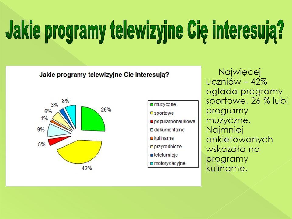 Jakie programy telewizyjne Cię interesują