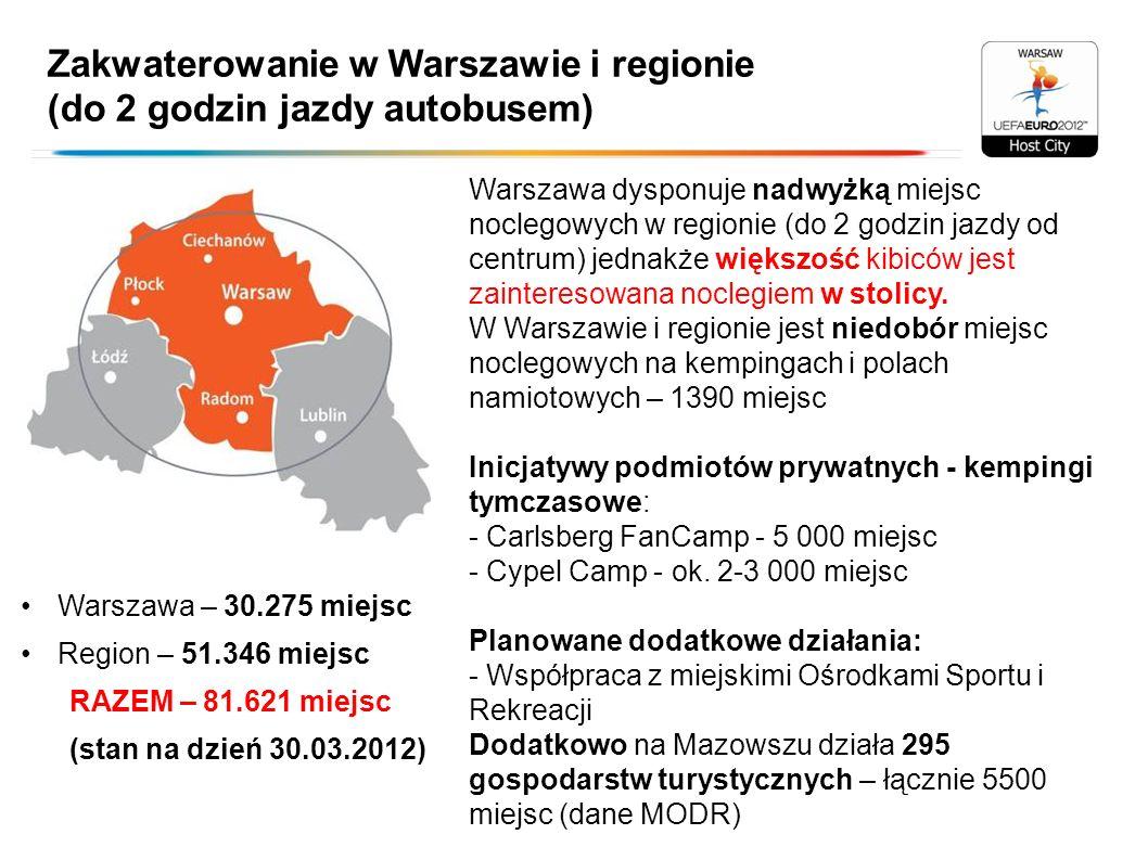 Zakwaterowanie w Warszawie i regionie (do 2 godzin jazdy autobusem)