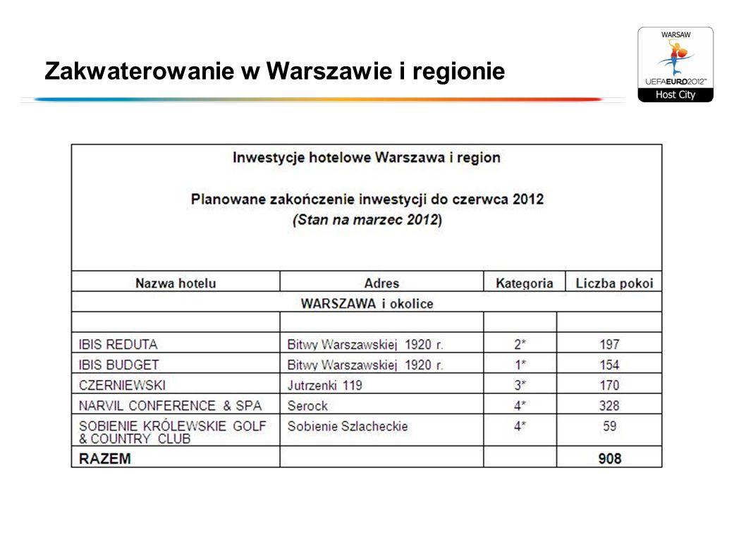 Zakwaterowanie w Warszawie i regionie