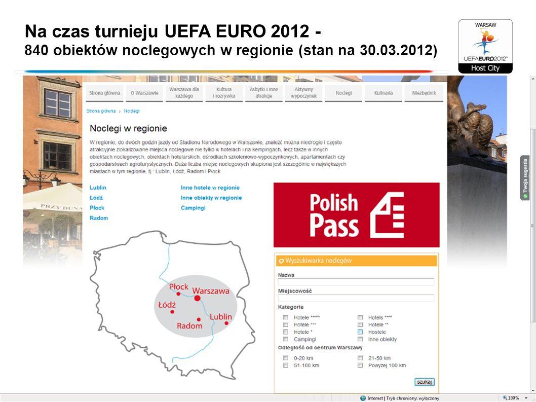 Na czas turnieju UEFA EURO 2012 -
