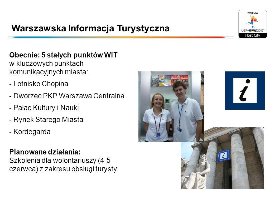 Warszawska Informacja Turystyczna