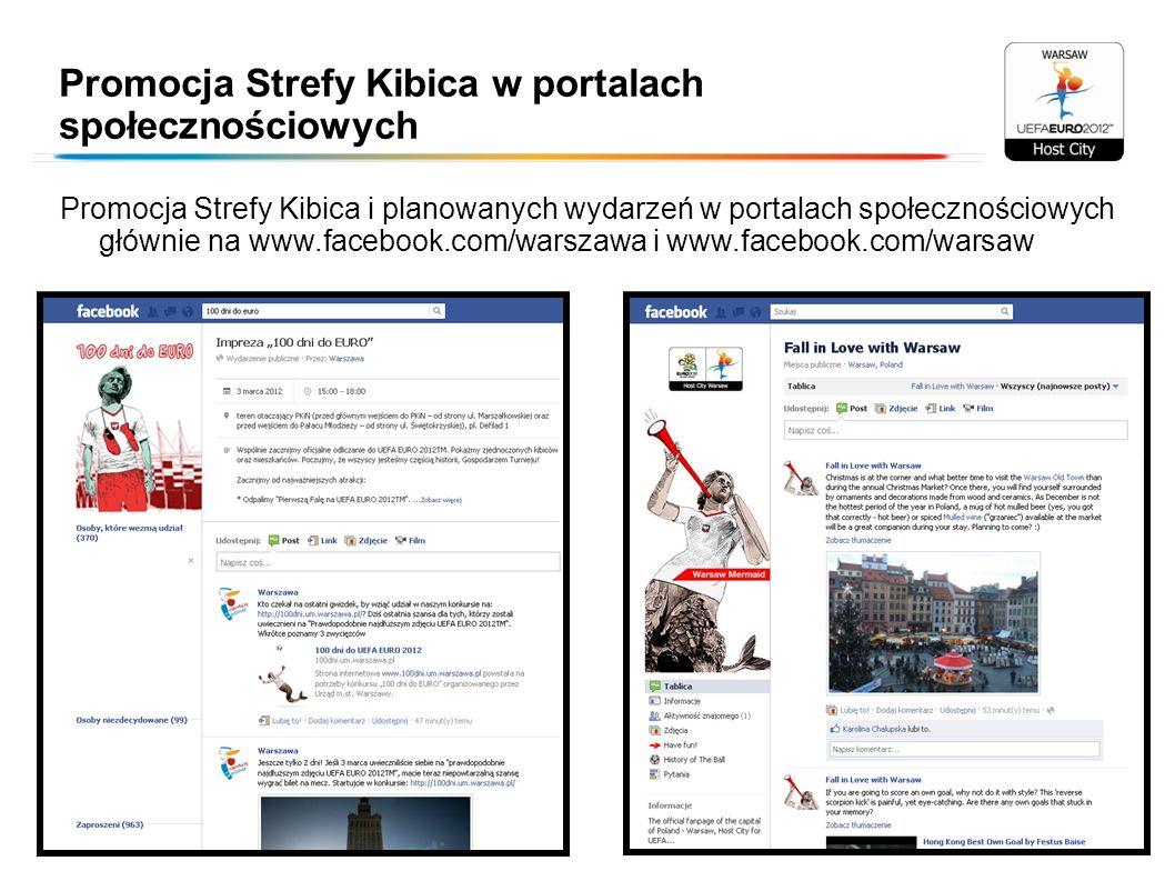 Promocja Strefy Kibica w portalach społecznościowych