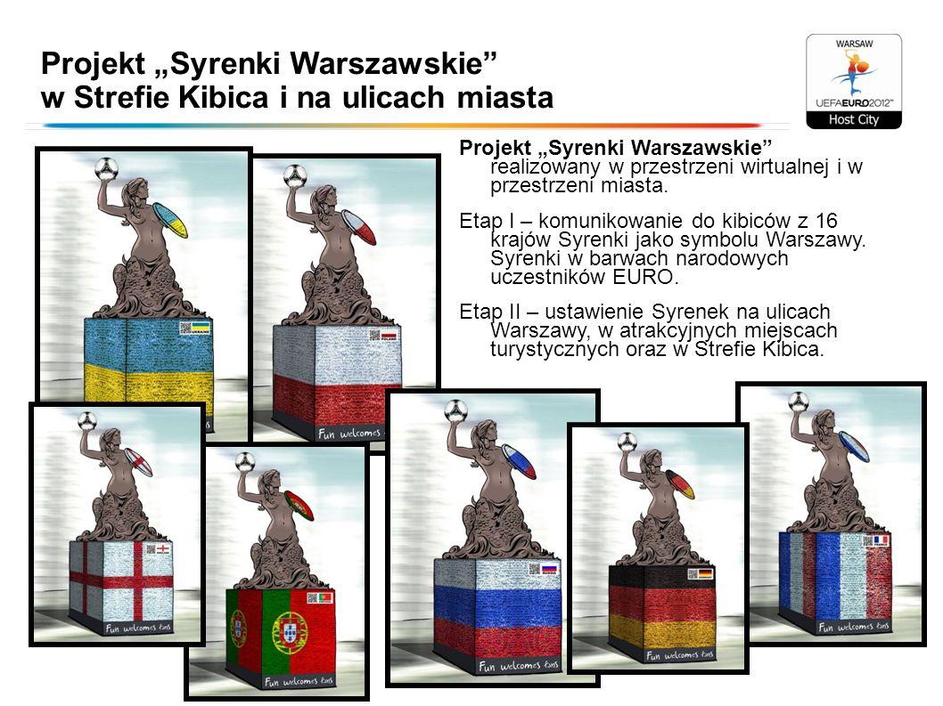 """Projekt """"Syrenki Warszawskie w Strefie Kibica i na ulicach miasta"""
