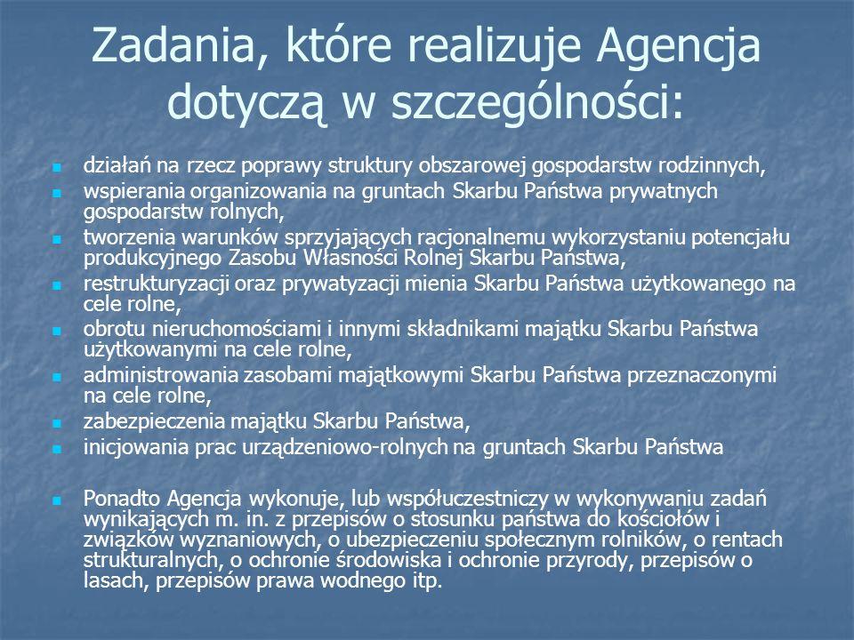 Zadania, które realizuje Agencja dotyczą w szczególności: