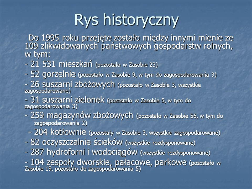 Rys historyczny Do 1995 roku przejęte zostało między innymi mienie ze 109 zlikwidowanych państwowych gospodarstw rolnych, w tym: