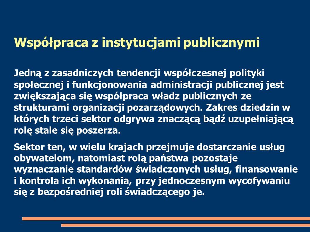 Współpraca z instytucjami publicznymi