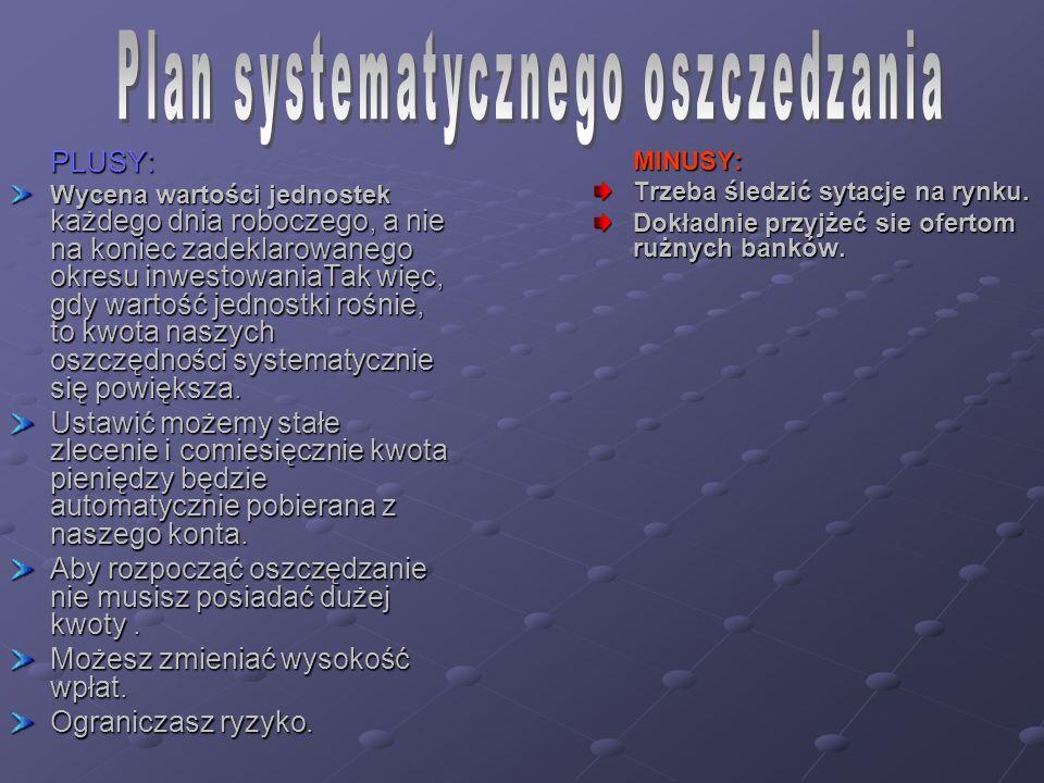 Plan systematycznego oszczedzania