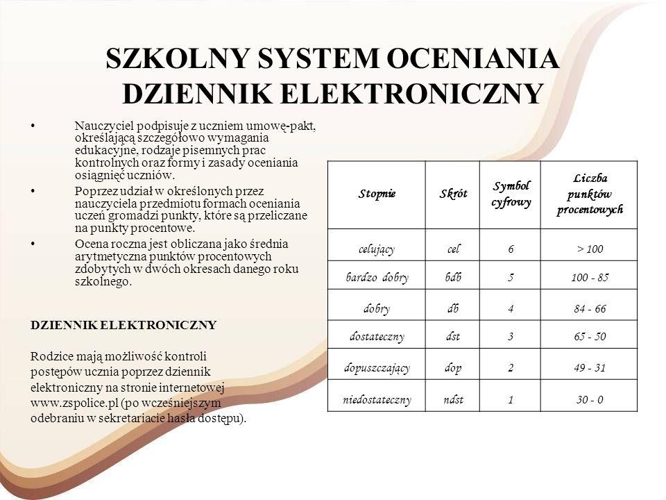 SZKOLNY SYSTEM OCENIANIA DZIENNIK ELEKTRONICZNY