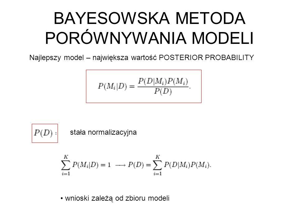 BAYESOWSKA METODA PORÓWNYWANIA MODELI