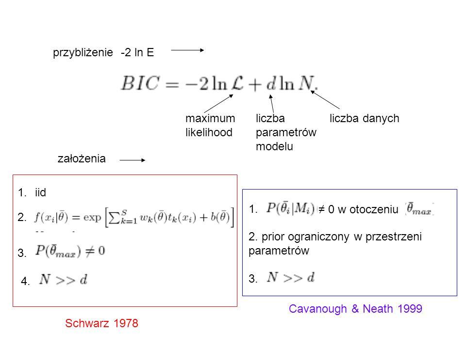 liczba parametrów modelu liczba danych
