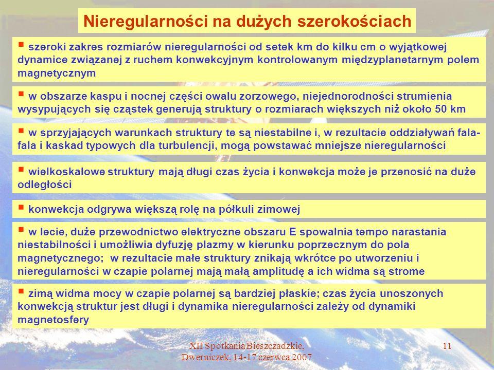 XII Spotkania Bieszczadzkie, Dwerniczek, 14-17 czerwca 2007