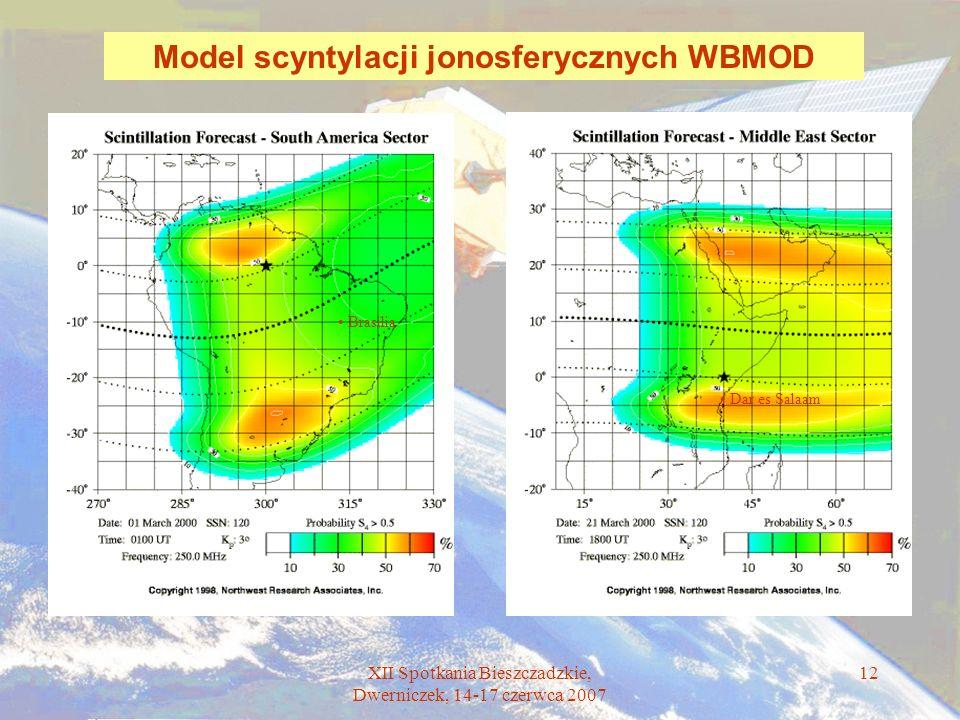 Model scyntylacji jonosferycznych WBMOD