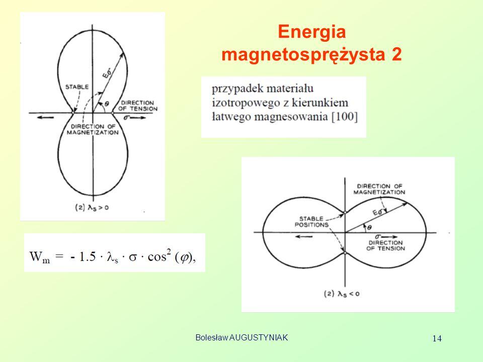 Energia magnetosprężysta 2