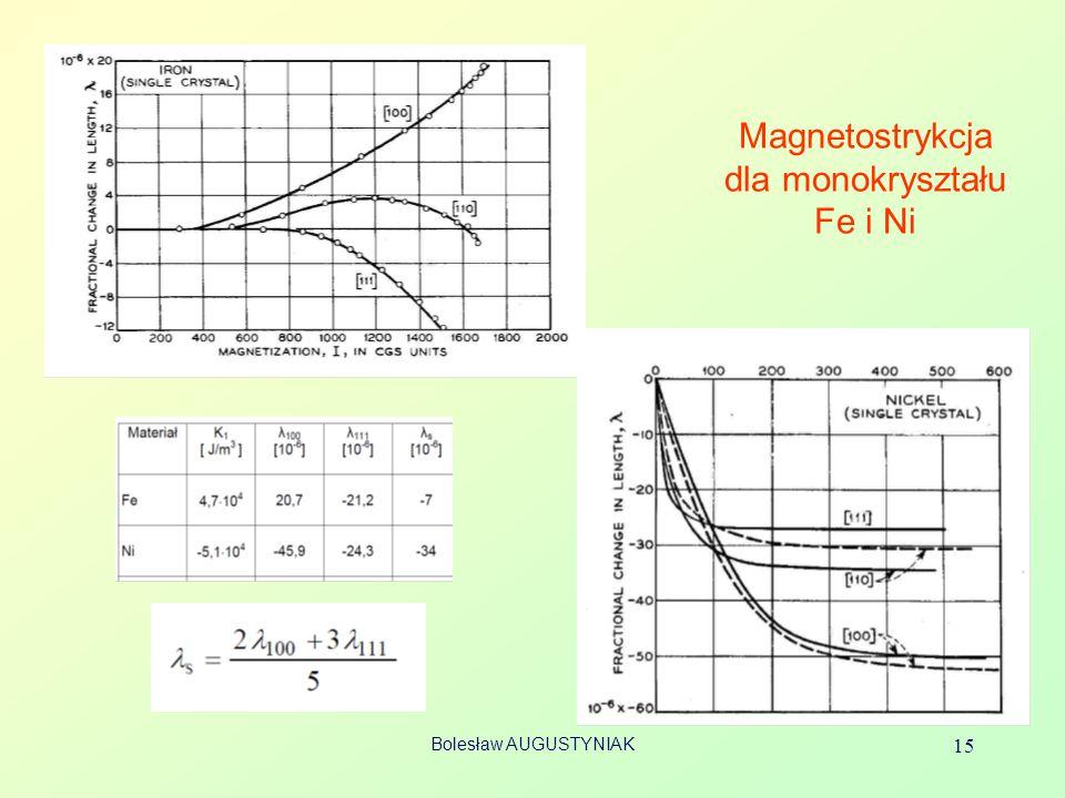 Magnetostrykcja dla monokryształu Fe i Ni