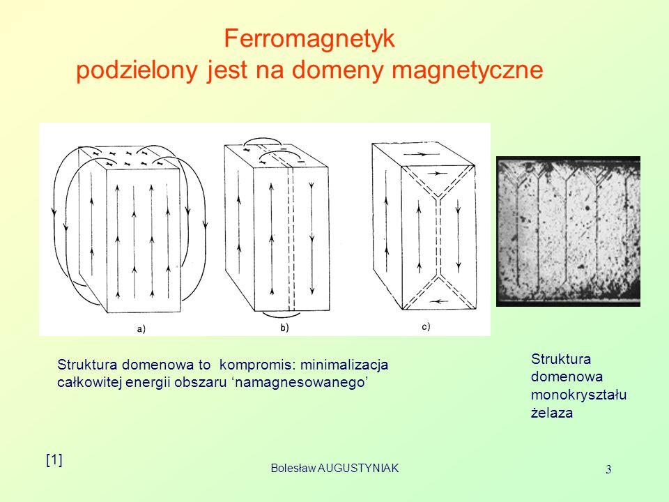 Ferromagnetyk podzielony jest na domeny magnetyczne