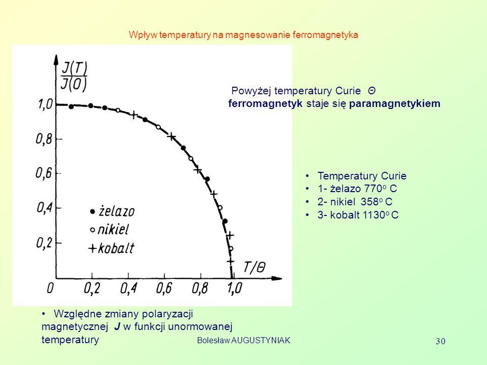 Wpływ temperatury na magnesowanie ferromagnetyka