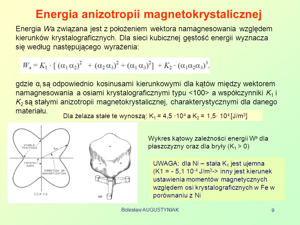 Energia anizotropii magnetokrystalicznej