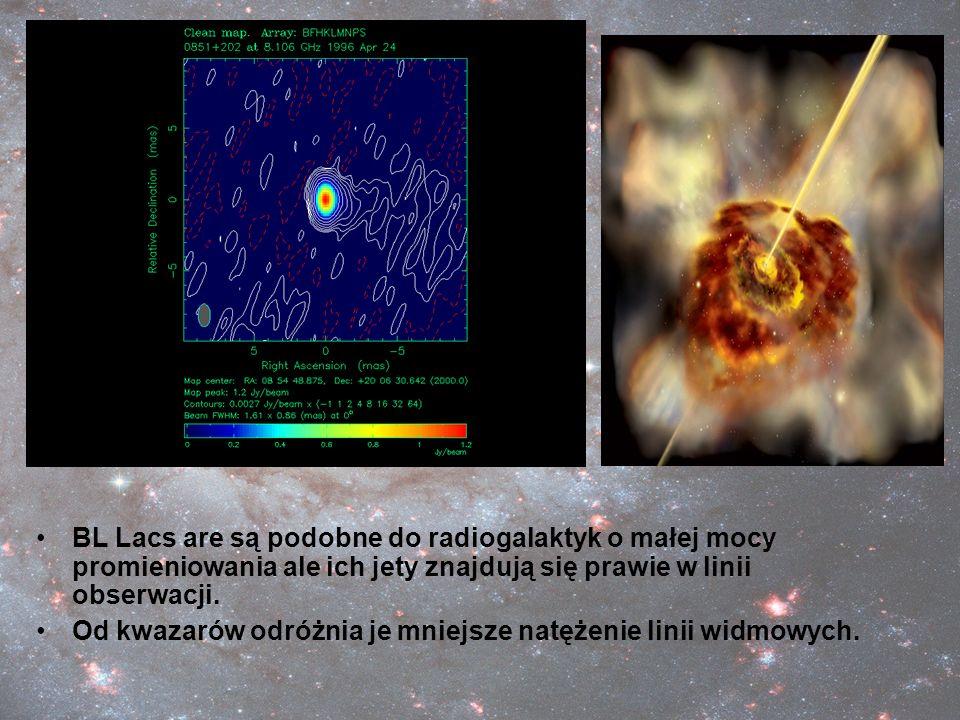 BL Lacs are są podobne do radiogalaktyk o małej mocy promieniowania ale ich jety znajdują się prawie w linii obserwacji.