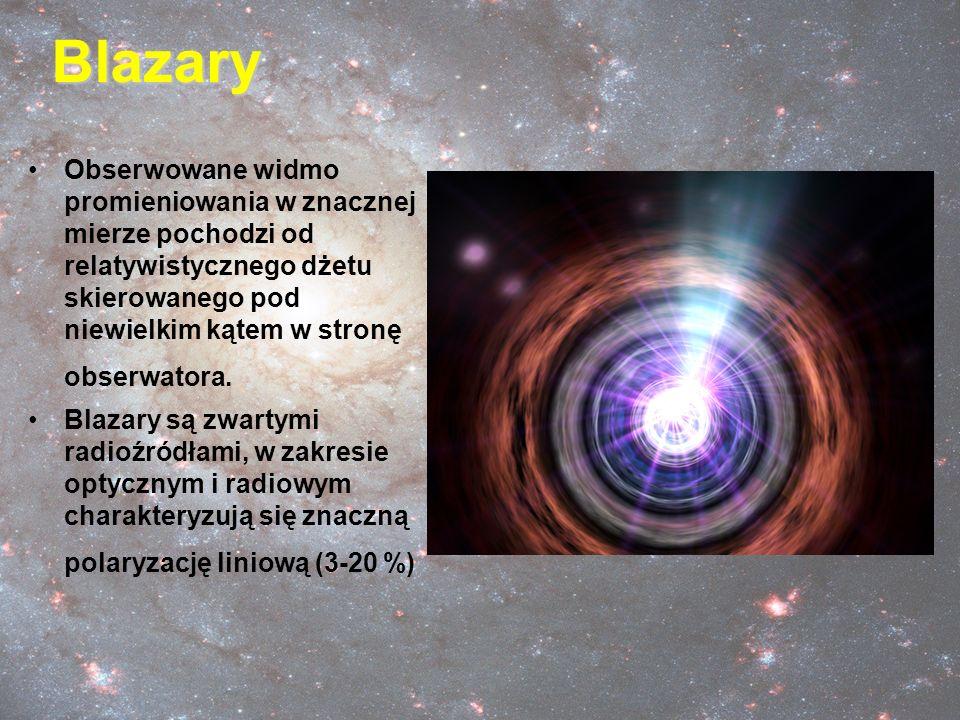 Blazary