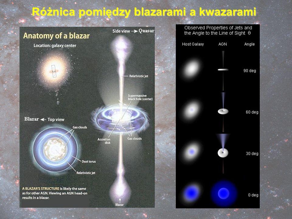 Różnica pomiędzy blazarami a kwazarami