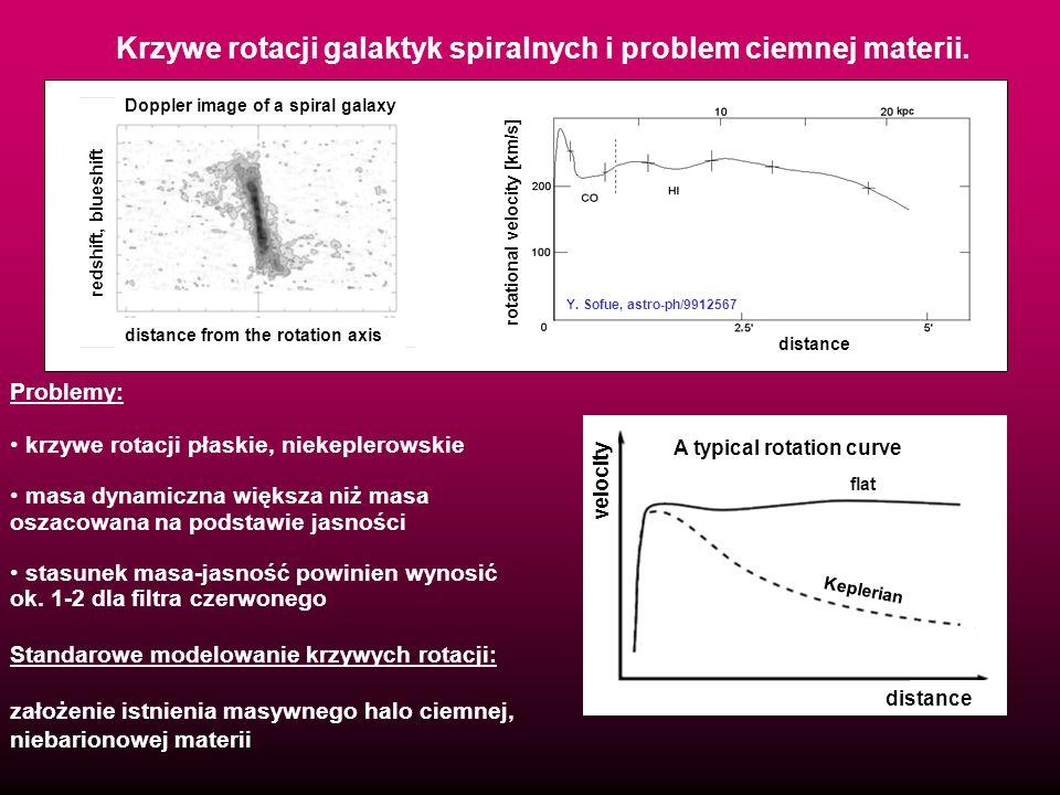 Krzywe rotacji galaktyk spiralnych i problem ciemnej materii.