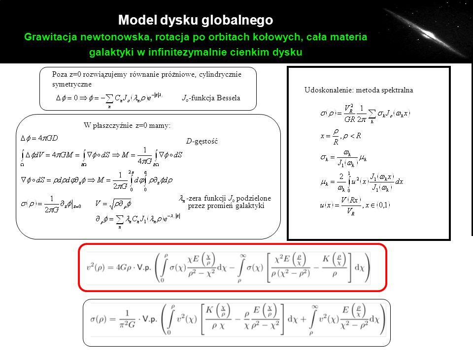 Model dysku globalnego