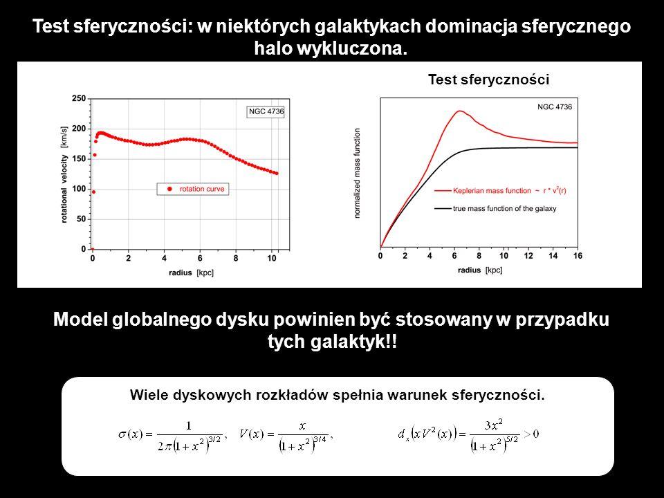 Test sferyczności: w niektórych galaktykach dominacja sferycznego