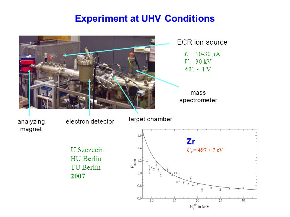 Experiment at UHV Conditions