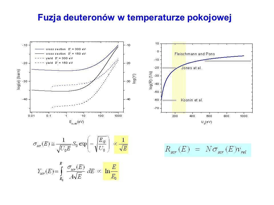 Fuzja deuteronów w temperaturze pokojowej