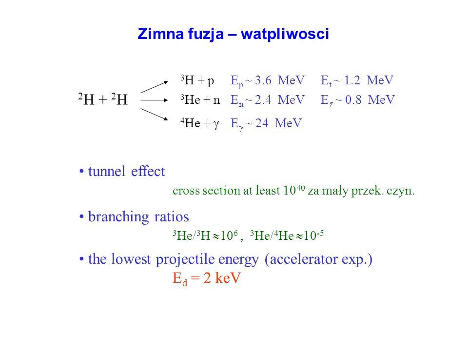 Zimna fuzja – watpliwosci