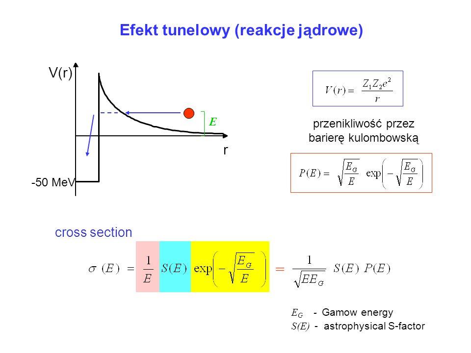 Efekt tunelowy (reakcje jądrowe)