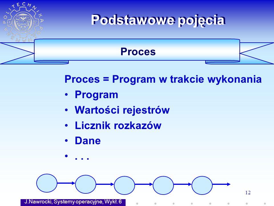 J.Nawrocki, Systemy operacyjne, Wykł. 6